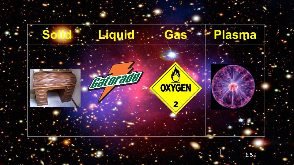 3rd Grade Google Slides - 3 States of Matter