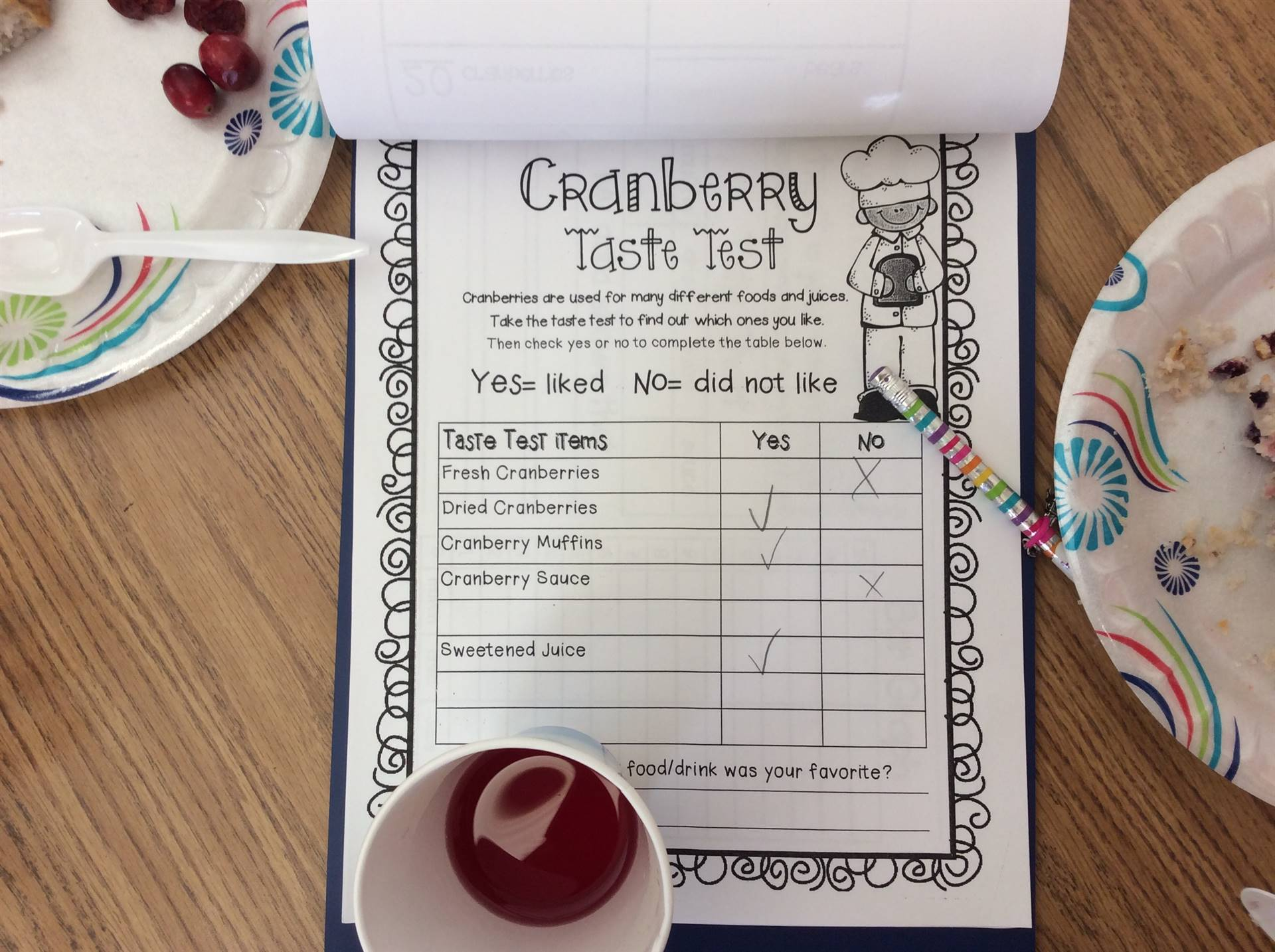 Cranberry Day in 2nd Grade
